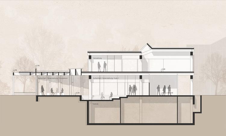 Datscha architekten - Architektur schnitt ...